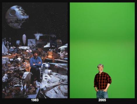 George Lucas 1983 - 2005